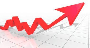 调整产品价格对单品流量有没有影响